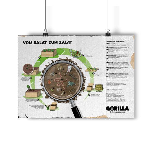 GORILLA Kompostierverlauf Poster
