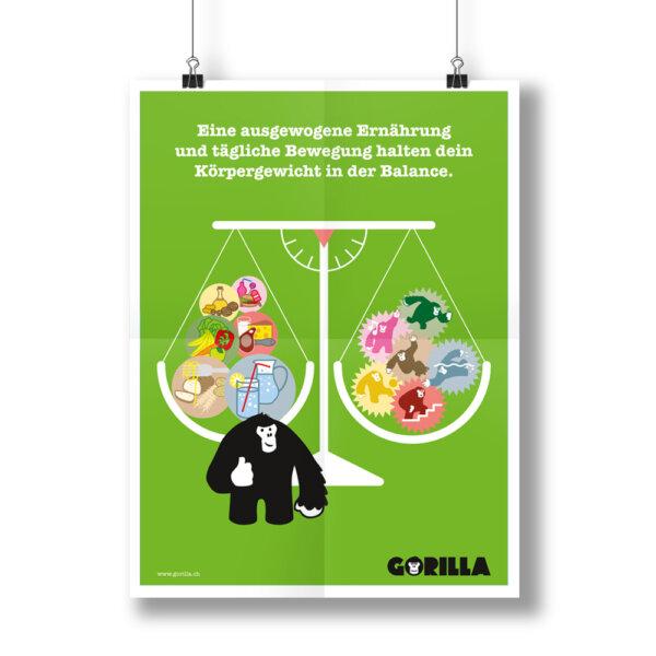 GORILLA Poster Energiebilanz