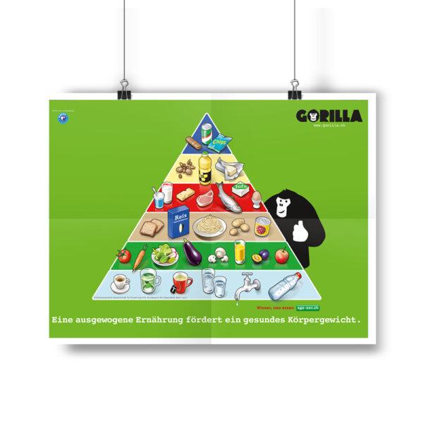 GORILLA Lebensmittelpyramide Poster Deutsch